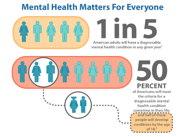 Mental-Health-American-Health-Council